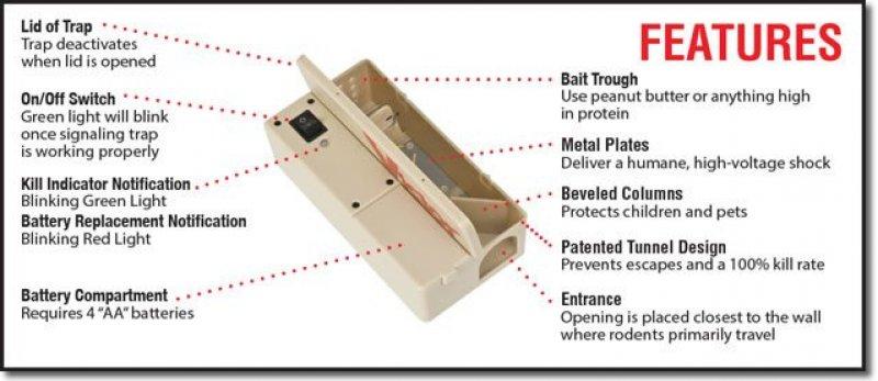 Rodent Control ShockBox Elektronisk Musfälla 1114671b0d2c5